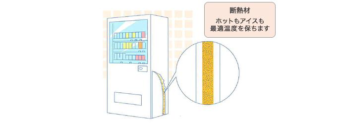 自動販売機の用途